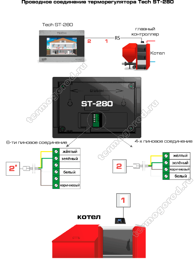 Схема подключения терморегулятора Tech ST-280