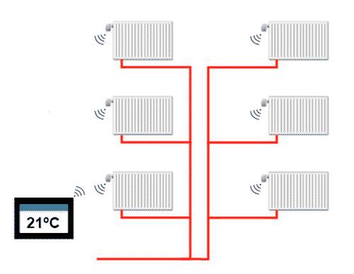 Схема подключения Tech ST-2807