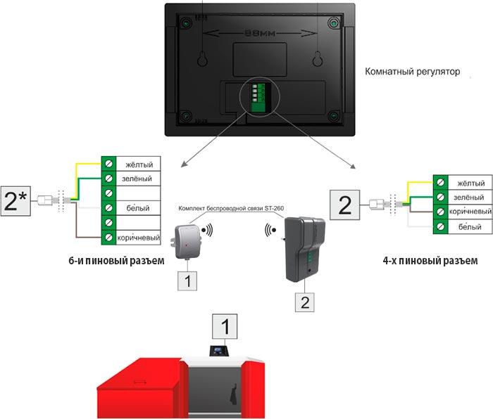 Схема подключения Tech ST-281+ST-260