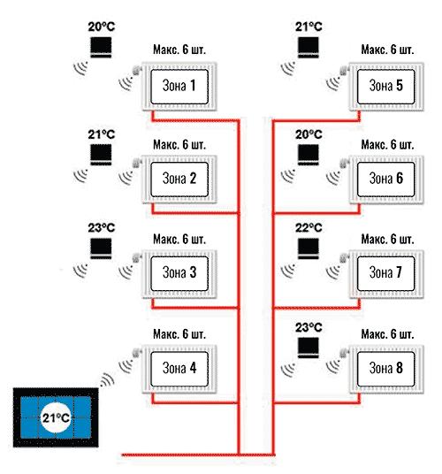 Схема подключения Tech ST-8S