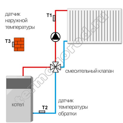 tech-st431n схема подключения контроллера