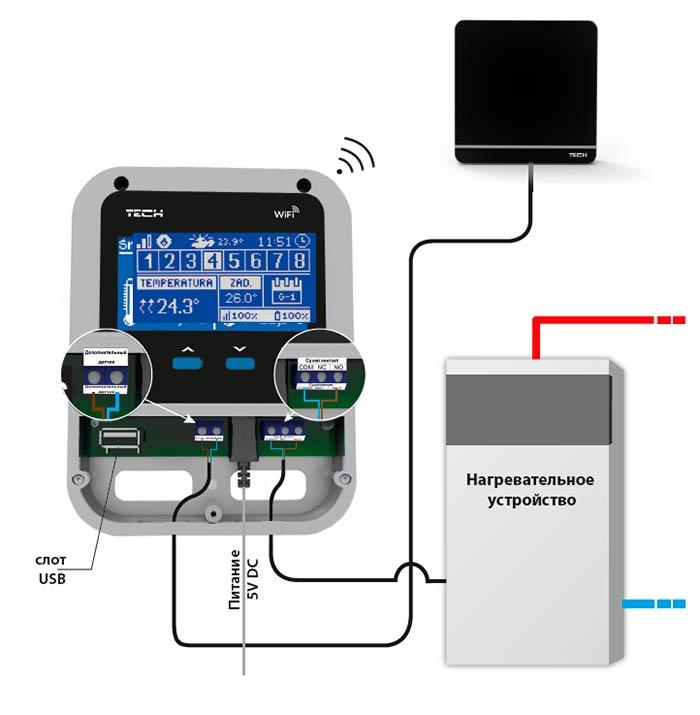 tech wifi 8s схема подключения