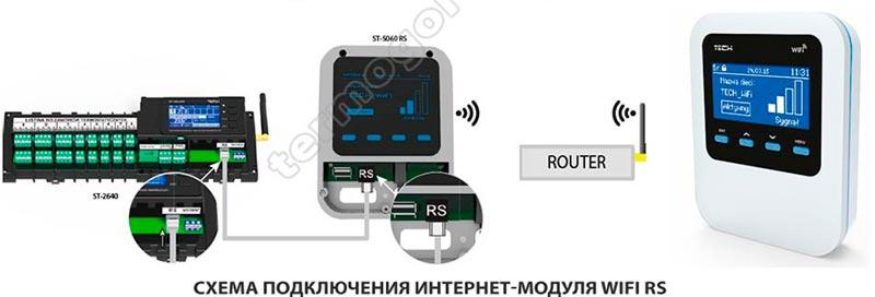 Tech Wi-Fi RS схема подключения