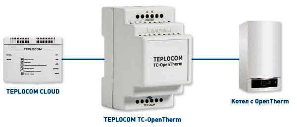 Управление котлом Teplocom TC-OpenTherm