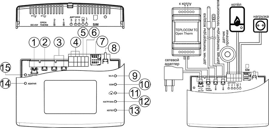 Схема подключения теплоинформатора Teplocom CLOUD