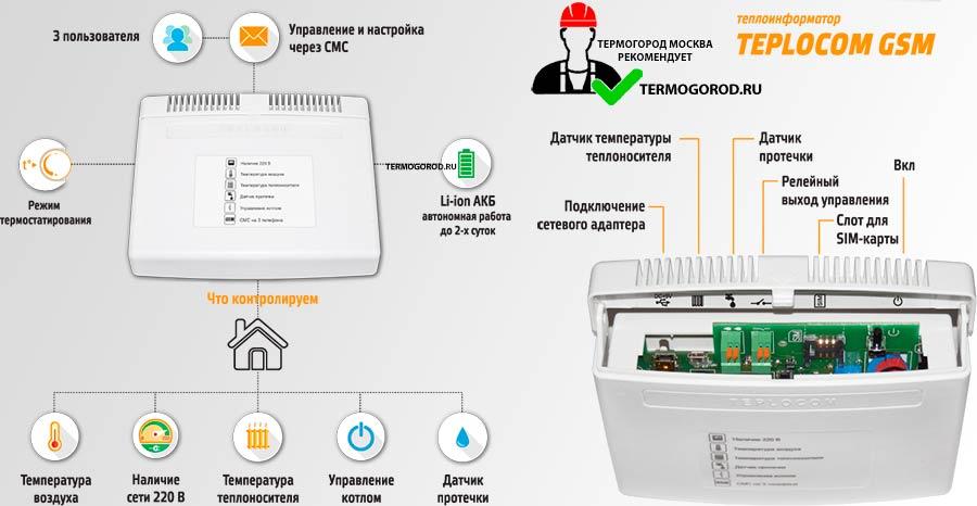 Функциональные возможности теплоинформатора TEPLOCOM GSM
