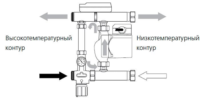 Схема работы Uni-Fitt Multimix