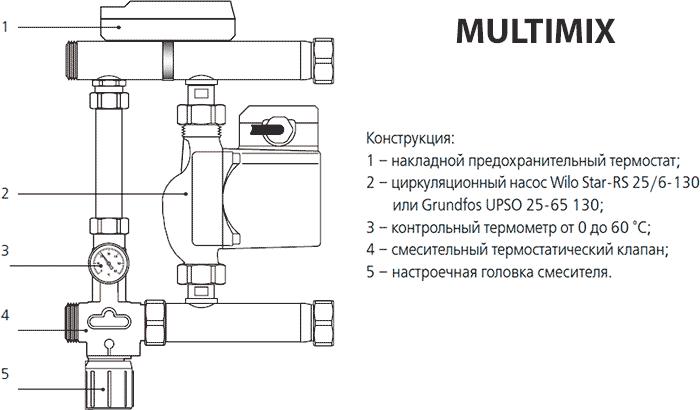 Устройство Uni-Fitt Multimix