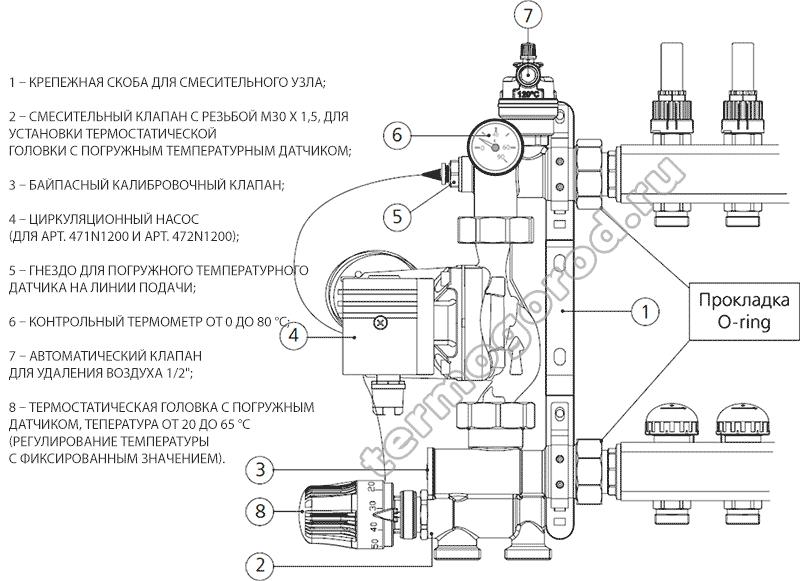 Устройство насосно-смесительной группы Uni-Fitt Solomix