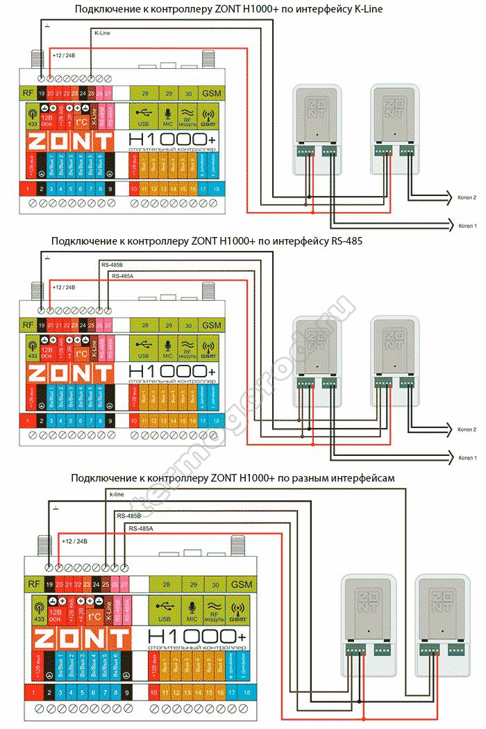 zont adapter e-bus eco схема подключения 3