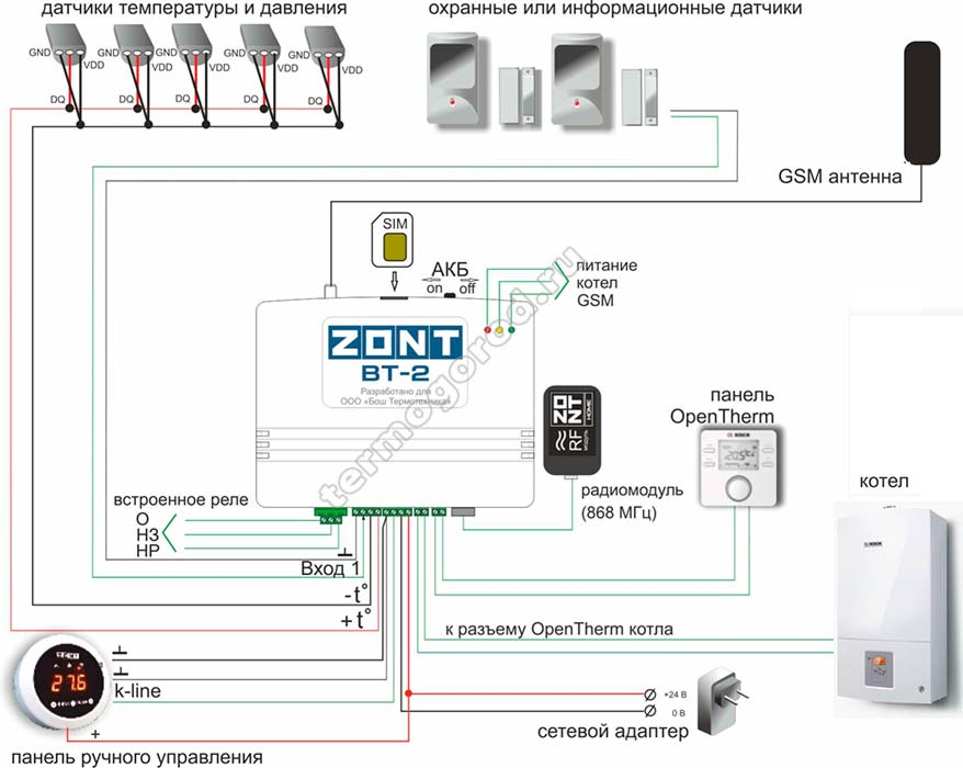 Схема подключения GSM термостата Zont BT-2
