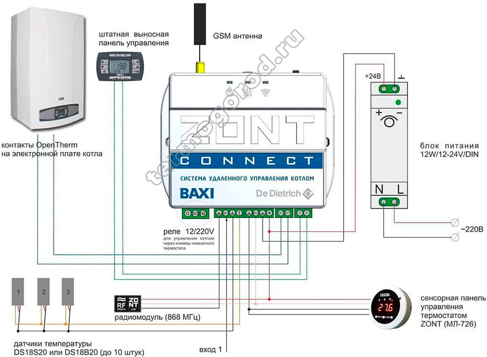 zont connect схеиа подключения