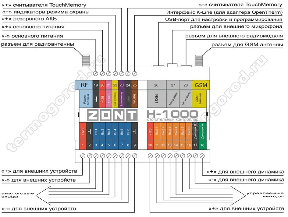 Разъемы контроллера Zont h-1000
