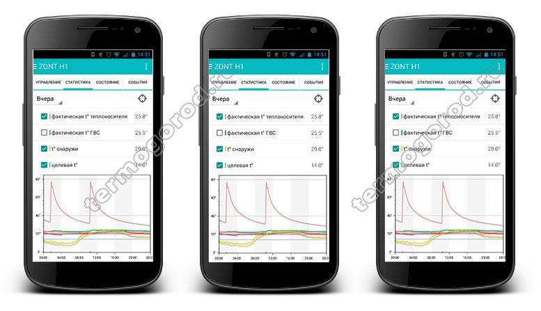 Мобильное приложение для Zont h-1000