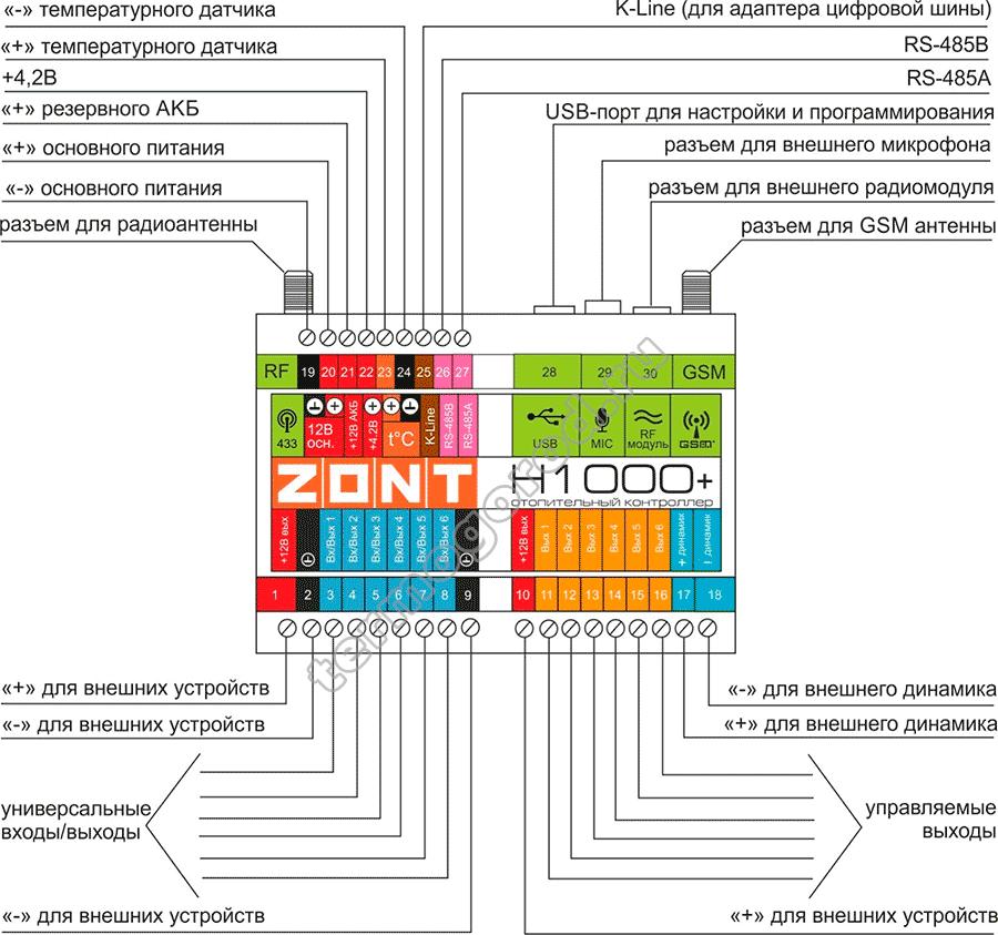 Схема расположения контактов Zont H-1000+