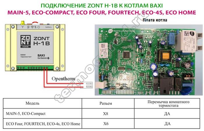 Схема подключения Zont H-1B к котлам BAXI Main, Eco