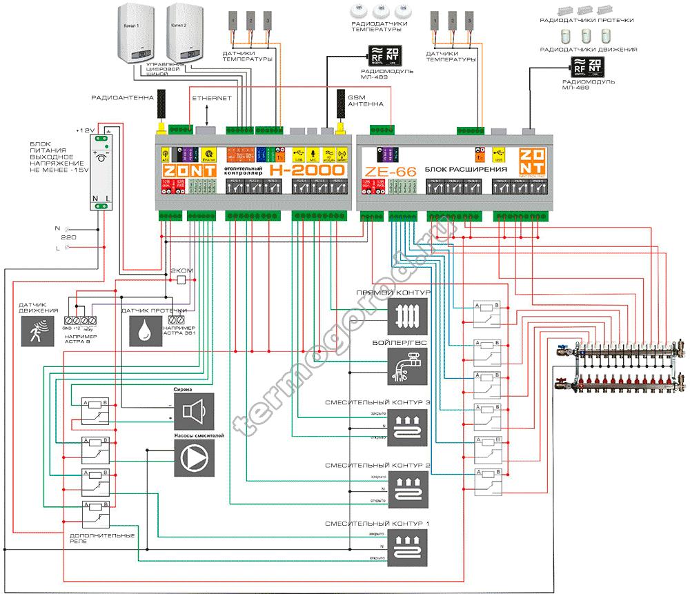 Схема подключения Zont H2000+ совместно с блоком ZE-66