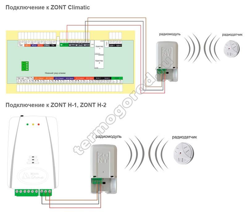 Схема подключения радиомодуля МЛ-590 к Zont Climatic