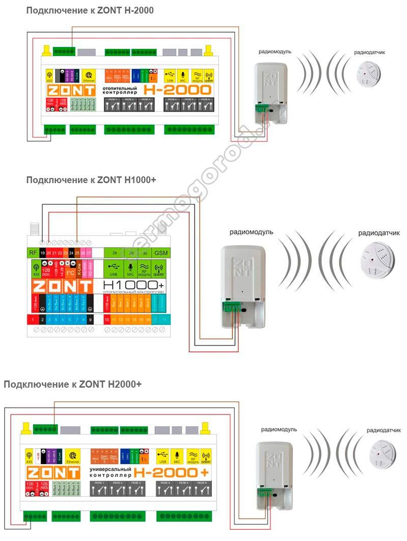 Схема подключения радиомодуля МЛ-590 к Zont H-1000, H-2000