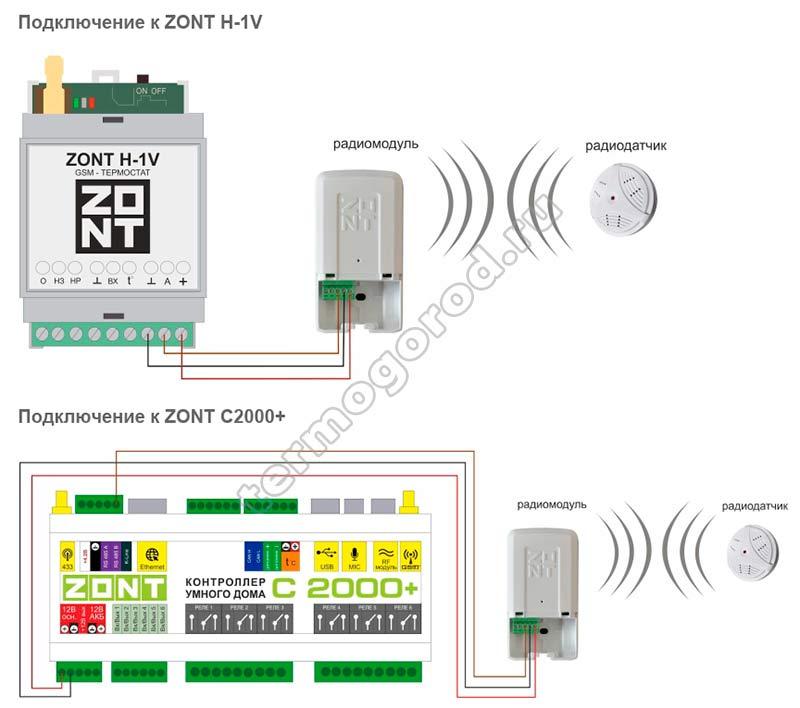 Схема подключения радиомодуля МЛ-590 к Zont C-2000 и H-1V