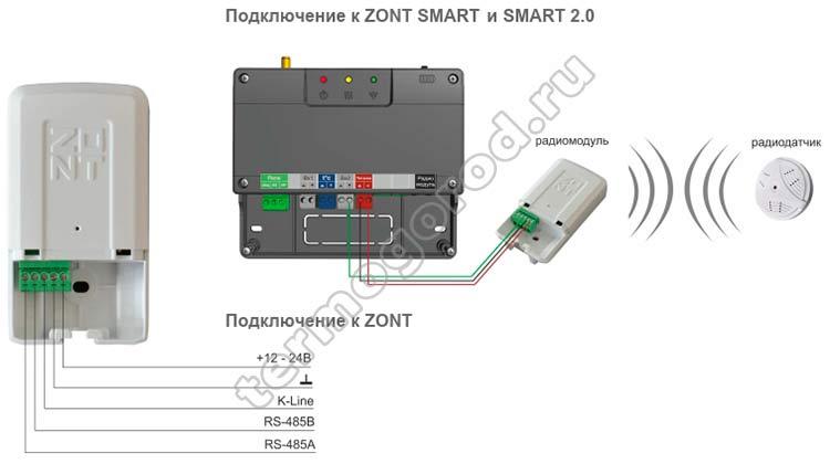 Схема подключения радиомодуля МЛ-590 к Zont Smart