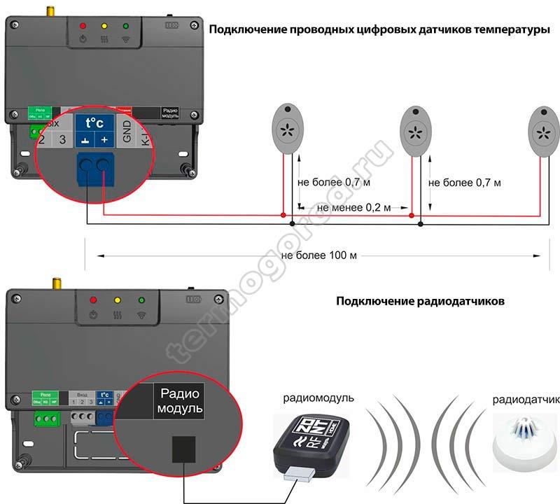 zont smart 2.0 подключение датчиков температуры