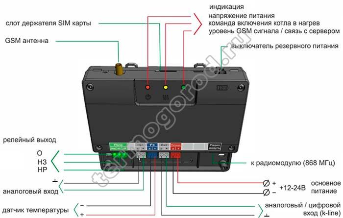 подключение контроллера zont smart