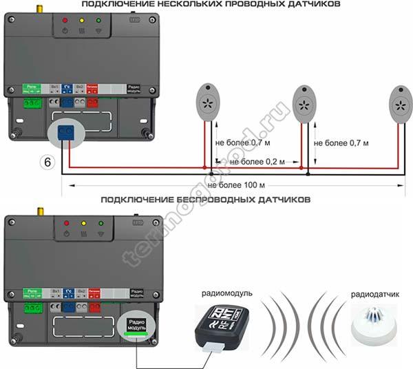 подключение датчиков температуры к zont smart