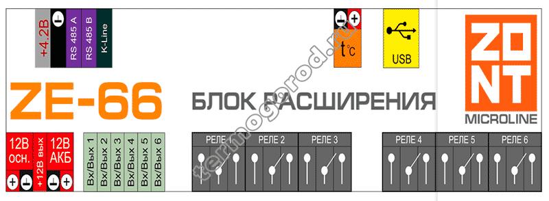 Схема электрических разъемов Zont ZE-66